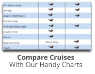 Quirky Cruise Comparison Charts